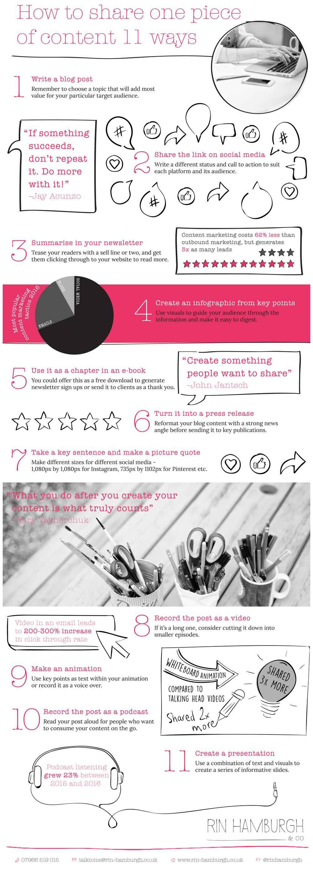 RH-Infographic-V3.jpg