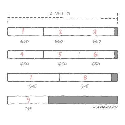 Расчет пиломатериалов для изготовления деталей кухонного стола