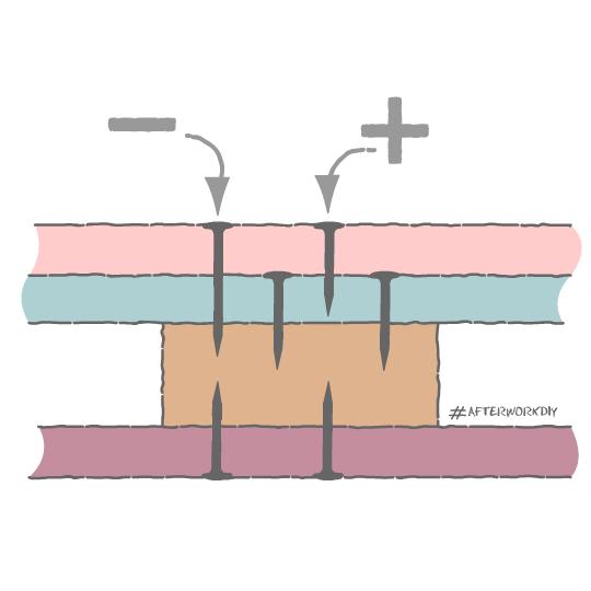 Как стянуть деревянные детали и вкрутить саморезы
