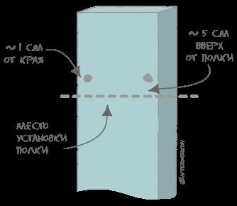 Установка металлических прутков-ограничителей для полок выкатной стойки для специй