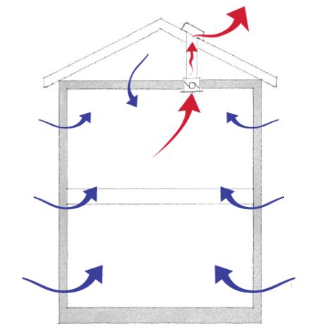 как устроена вентиляция в многоквартирных домах источник