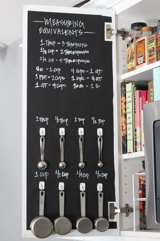 использование обратной стороны двери для хранения кухонной утвари  источник