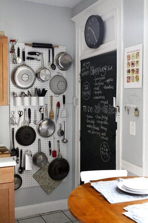 места хранения на кухне  источник