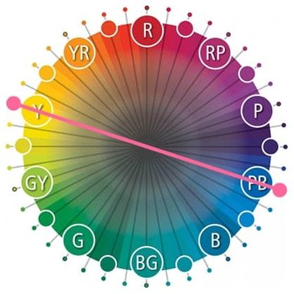 круг-манселла-комплементарное-сочетание.jpg