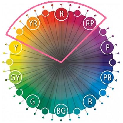 круг-манселла-сочетание-аналогичных-цветов2.jpg