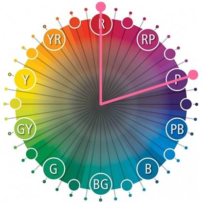 круг-манселла-цветовая-диада.jpg