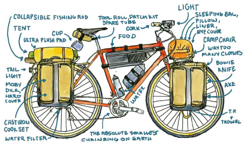 bike-packing-setup.png