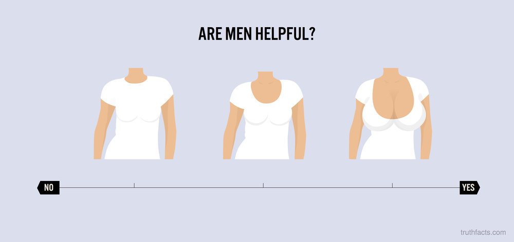Are men helpful?