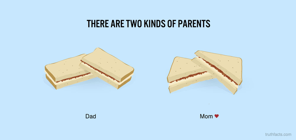 There are two kinds of parents