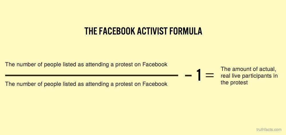The facebook activist formula