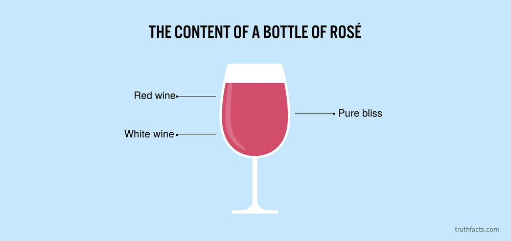 The content of a bottle of rosé