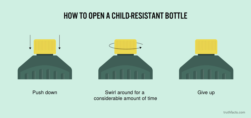How to open a child-resistant bottle
