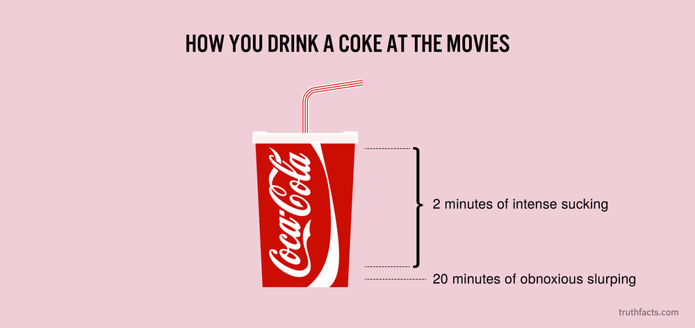 How you drink a coke at the movies