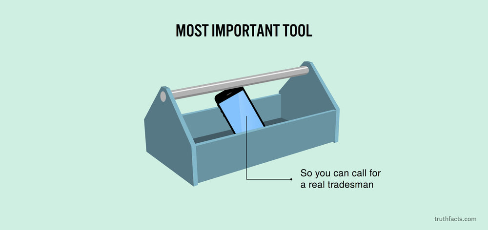 Most important tool