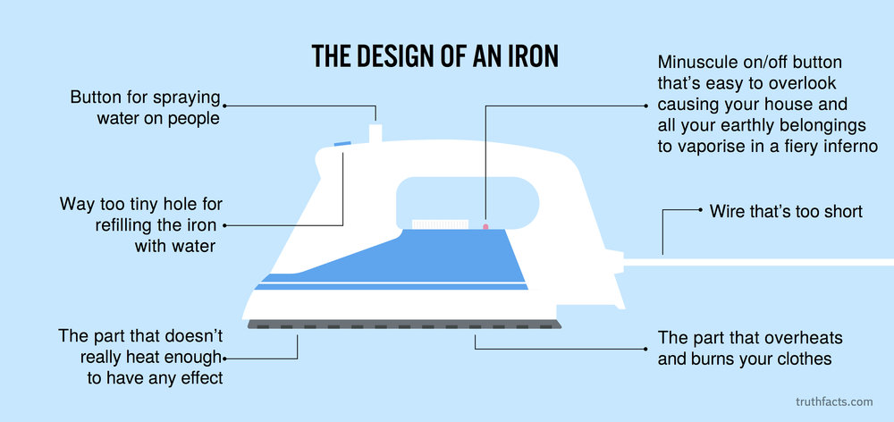The design of an iron