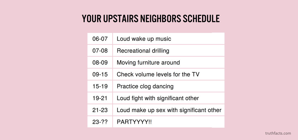 Your upstairs neighbors schedule