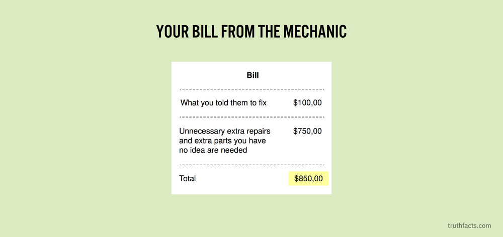 Your bill from the mechanic