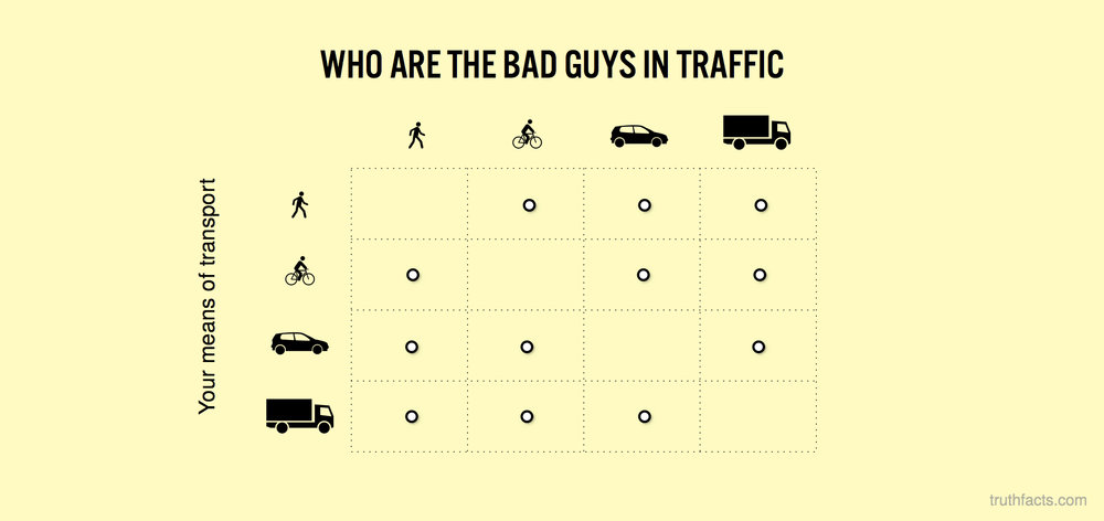 Who are the bad guys in traffic