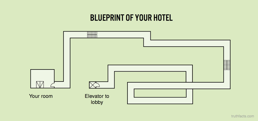 Blueprint of your hotel