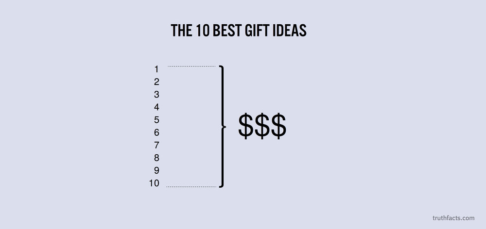 The 10 best gift ideas