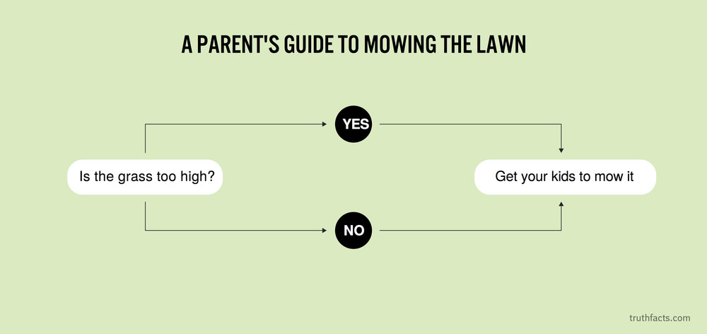 A parent's guide to mowing the lawn