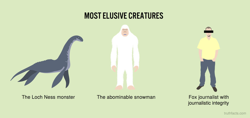 Most elusive creatures