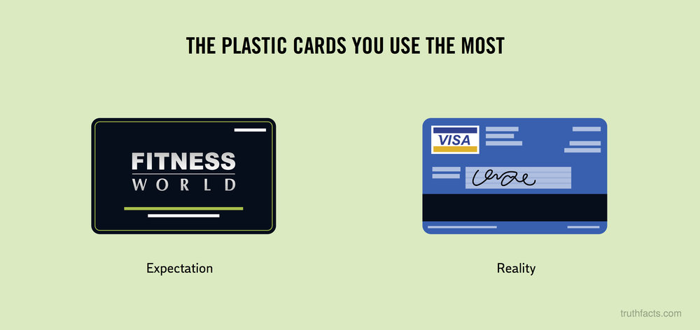 The plastic cards you use the most