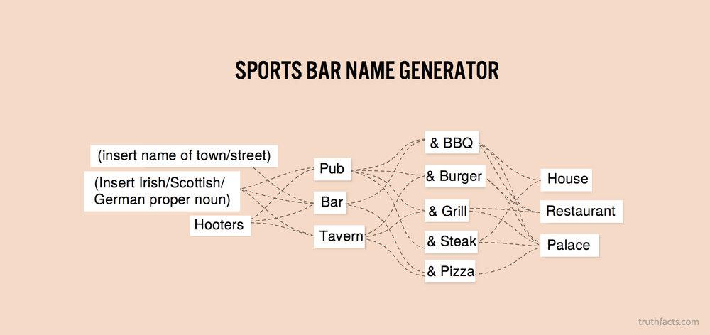 Sports bar name generator