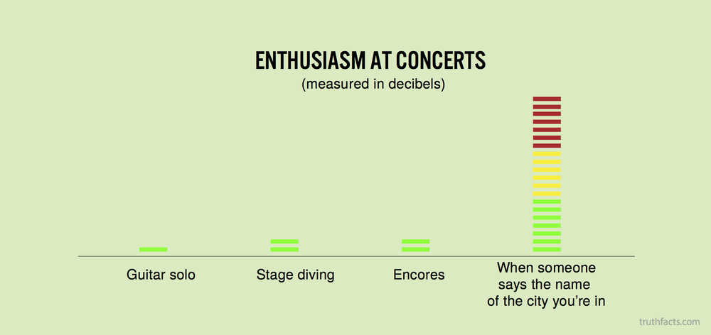 Enthusiasm at concerts