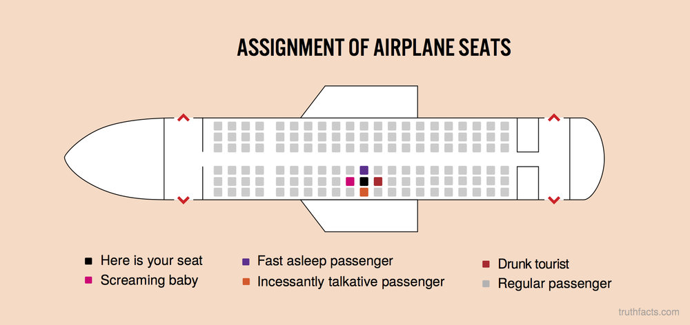Assignment of airplane seats