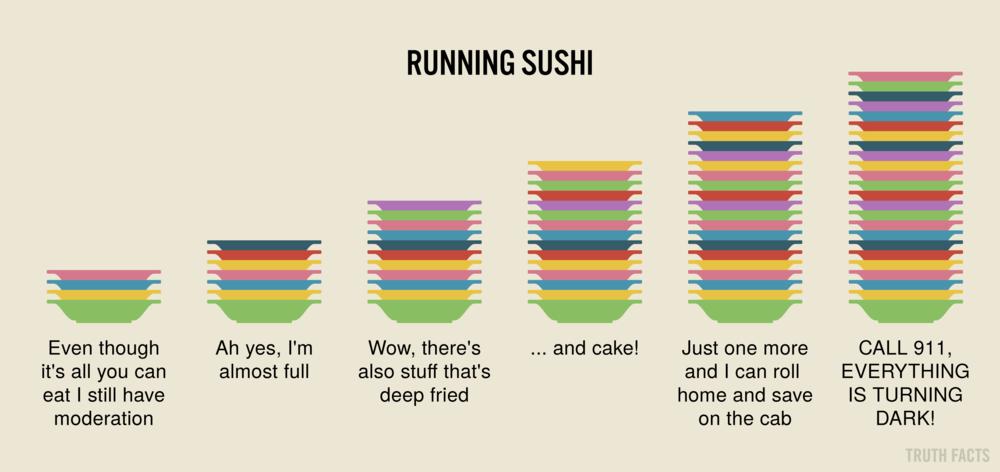 1351 US Running sushi.png