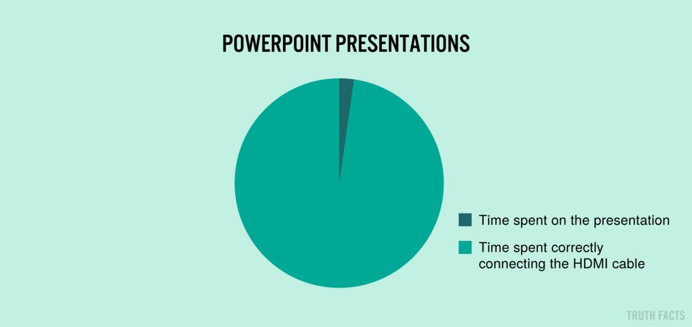 1358 US PowerPoint præsentationer.png