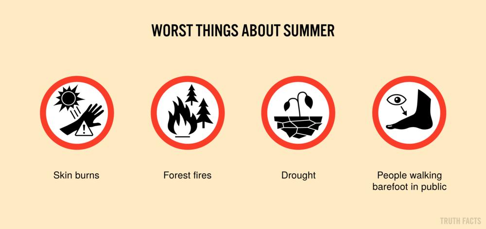 1366 US Det mest forfærdelige ved sommeren.png