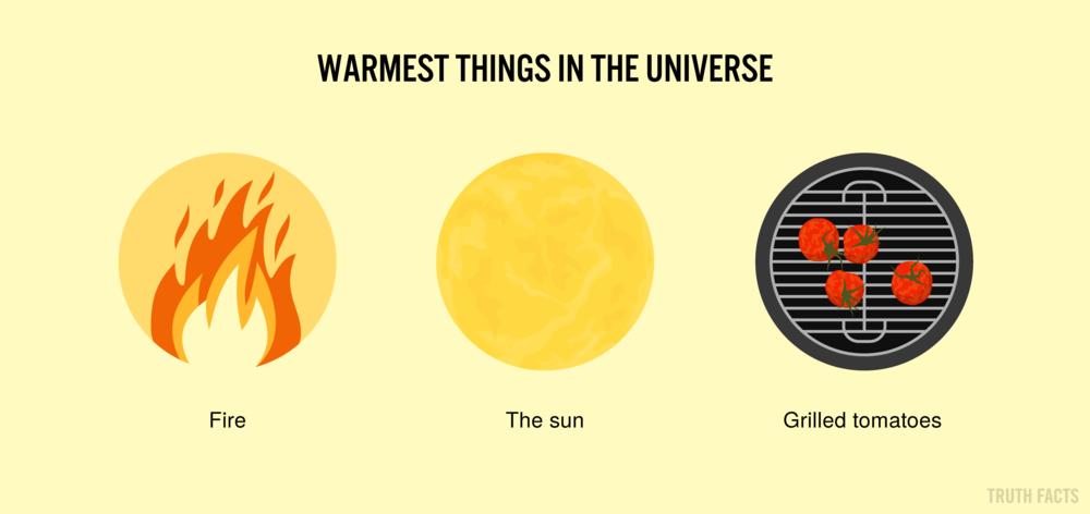1367 US Varmeste ting i universet.png