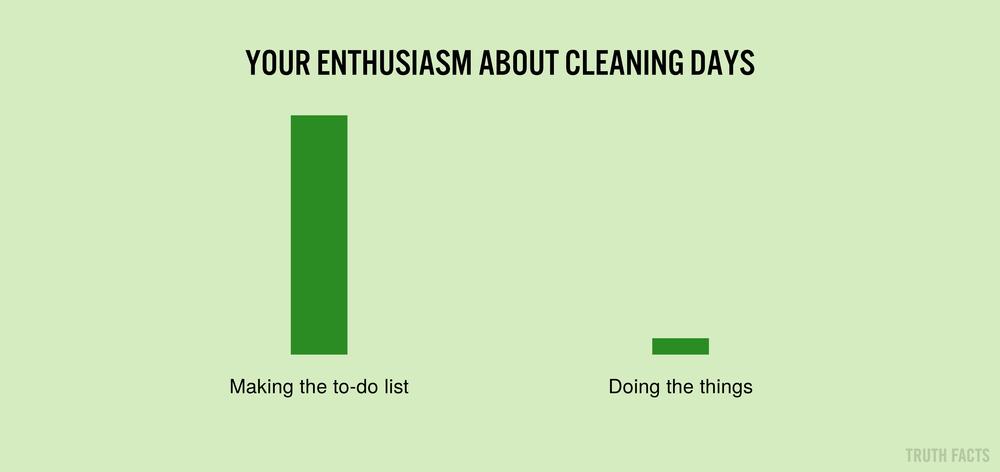 1393 US Din entusiasme omkring rengøringsdage.png