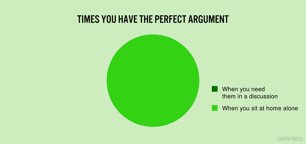 1399+US+Tidspunkter+du+har+de+perfekte+argumenter+klar.jpg