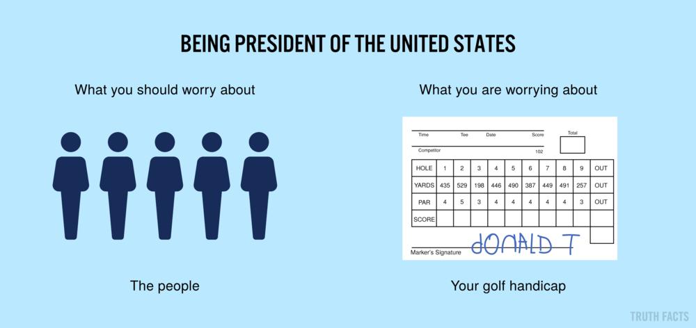 1436 US Når du er USA's præsident.png