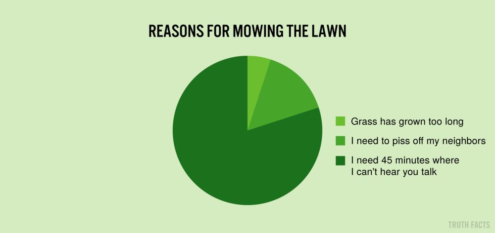 1452 US Grunde til at slå græs.png