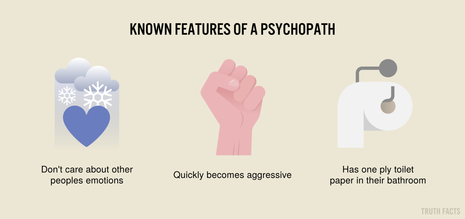 KNOWN FEATURES OF A PSYCHOPATH — Truth Facts