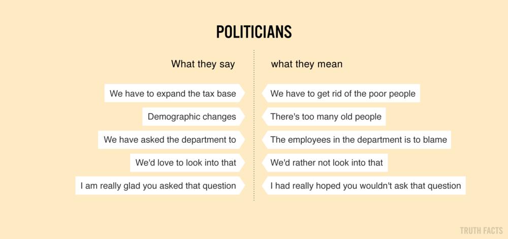 1483 US Politikere.png