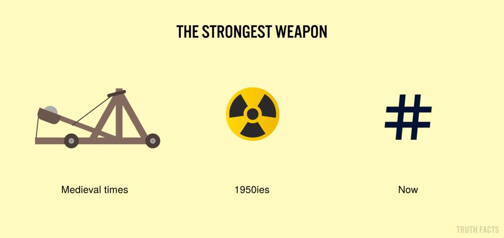 1496 US Det stærkeste våben.png