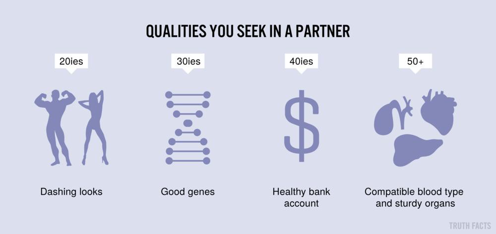 1504 US Kvaliteter du søger hos en partner.png