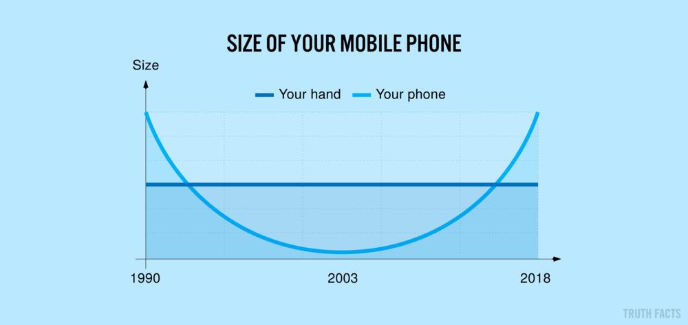 1515 US Størrelsen på din telefon.png