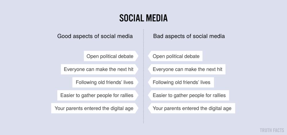 1644 US Sociale medier.png