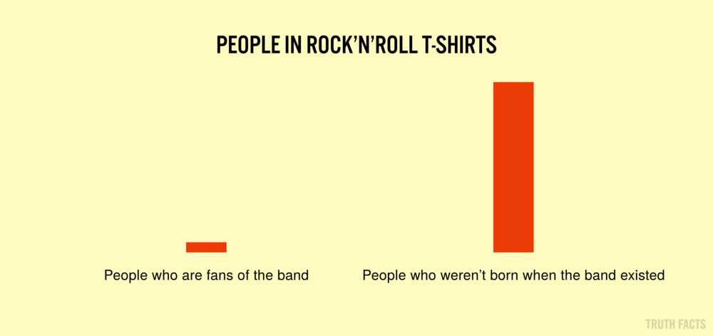 1627 US Folk der går med rock T-shirts.png