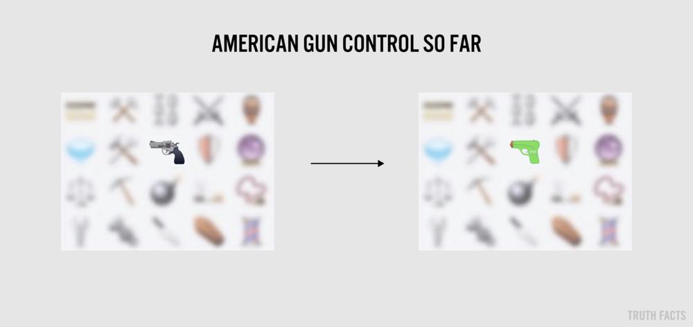 1551 US Amerikansk våbenlovgivning indtil nu.png