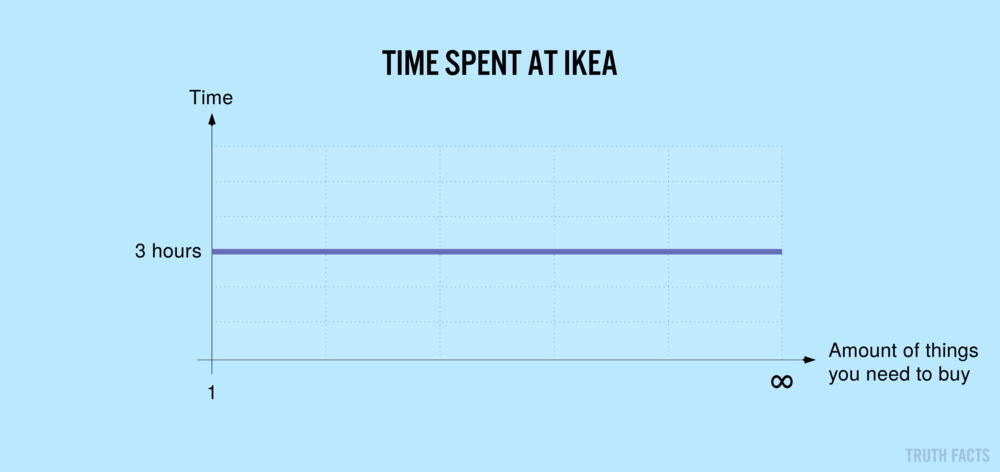 1555 US Tidsforbrug i IKEA.png
