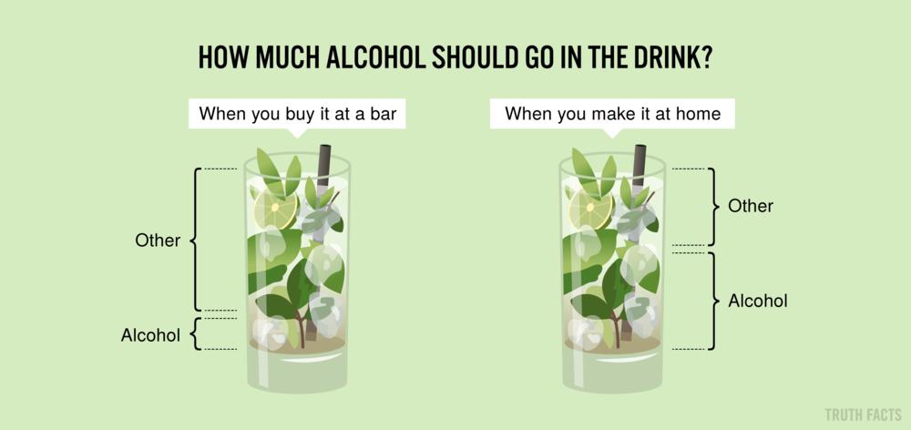 1653 US Hvor meget alkohol skal der i en drink.png