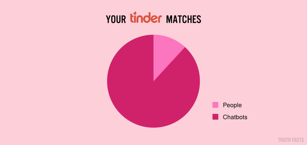 1671 US Dine Tinder matches.png