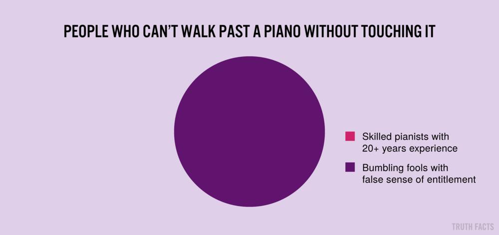 1602 US Hvem der bare ikke kan holde fingrene fra et klaver.png